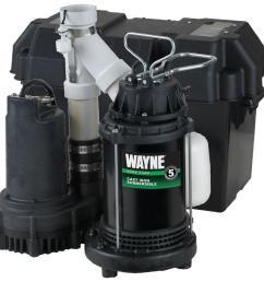 1 2 hp battery backup sump pump system [ 1000 x 1000 Pixel ]