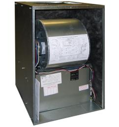 winchester 67 372 btu mobile home electric furnace wefc 2048 thewinchester 67 372 btu mobile home electric furnace [ 1000 x 1000 Pixel ]