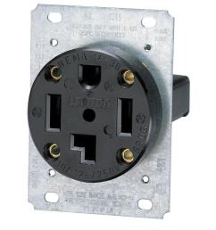 leviton 30 amp industrial flush mount shallow single outlet black [ 1000 x 1000 Pixel ]