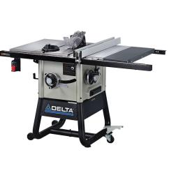 contractor table saw with [ 1000 x 1000 Pixel ]