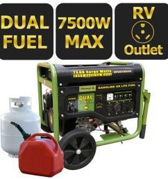 sportsman 7 500 6 000 watt dual fuel powered portable generator with electric start and runs [ 1000 x 1000 Pixel ]