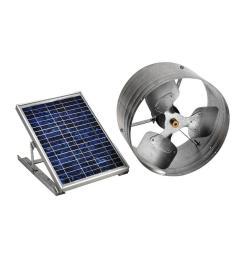 master flow 500 cfm solar powered gable mount exhaust fan pgsolar the home depot [ 1000 x 1000 Pixel ]