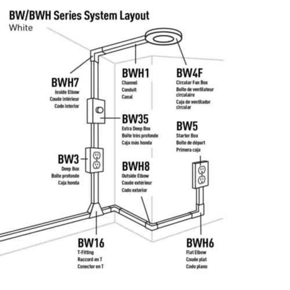 Legrand Wiremold BW5 700 Series Raceway Starter Box
