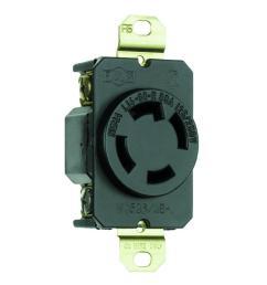 legrand pass seymour 30 amp self grounding locking single outlet receptacle black [ 1000 x 1000 Pixel ]