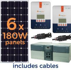 grape solar 1 080 watt off grid solar generator kit [ 1000 x 1000 Pixel ]