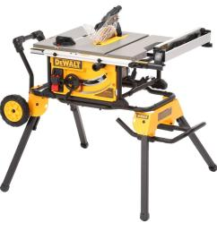 job site table saw with rolling stand [ 1000 x 1000 Pixel ]