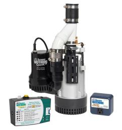 basement watchdog 1 2 hp big combination unit with special backup sump pump system [ 1000 x 1000 Pixel ]