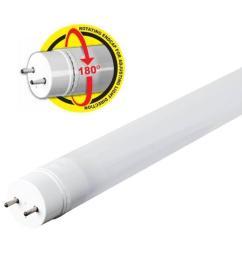 feit electric 4 ft t8 t12 17 watt cool white linear led light [ 1000 x 1000 Pixel ]