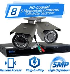 8 channel hd coaxial security system with 8x gw561hd 5 mp cameras 3 3 [ 1000 x 1000 Pixel ]