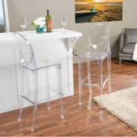 Molded Plastic Bar Stools | Compare Prices at Nextag