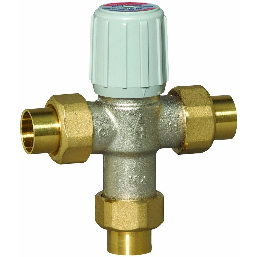 hight resolution of thermostatic mixing valve
