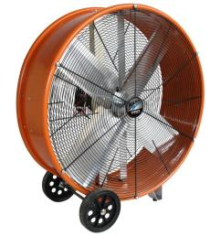 maxxair 30 in industrial heavy duty 2 speed pro drum fan [ 1000 x 1000 Pixel ]