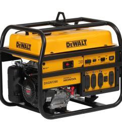 generac 7 500 watt gasoline powered electric start portable generator 5943 the home depot [ 1000 x 1000 Pixel ]