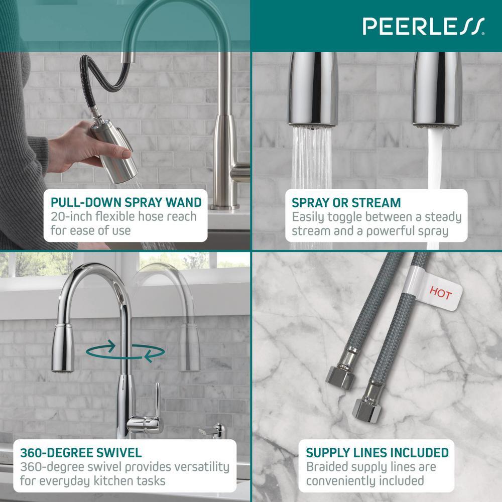 kitchen faucets kitchen fixtures