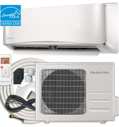 this review is from energy star 12 000 btu 1 ton ductless mini split air conditioner and heat pump variable speed inverter 220 volt 60hz [ 1000 x 1000 Pixel ]