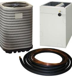 kelvinator 2 ton 13 seer r 410a split system central air conditioning system [ 1000 x 1000 Pixel ]