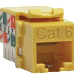 cat 6 cat 5e 110 style punch down keystone jack yellow [ 1000 x 1000 Pixel ]