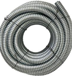 flexible wiring conduit wiring diagram week wire conduit on images of electrical conduit wiring with flexible [ 1000 x 1000 Pixel ]