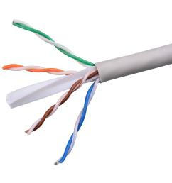 electronic master category 6 1000 ft gray 24 4 unshielded twist pair cable cat6211000g the home depot [ 1000 x 1000 Pixel ]