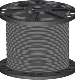 6 gray stranded cu simpull thhn wire [ 1000 x 1000 Pixel ]