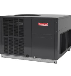 goodman 2 5 ton 14 seer r 410a horizontal package air conditioner heat pump [ 1000 x 1000 Pixel ]