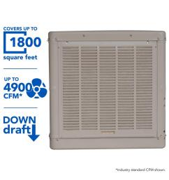 champion cooler 4900 cfm down draft roof evaporative cooler for 1800 sq ft  [ 1000 x 1000 Pixel ]