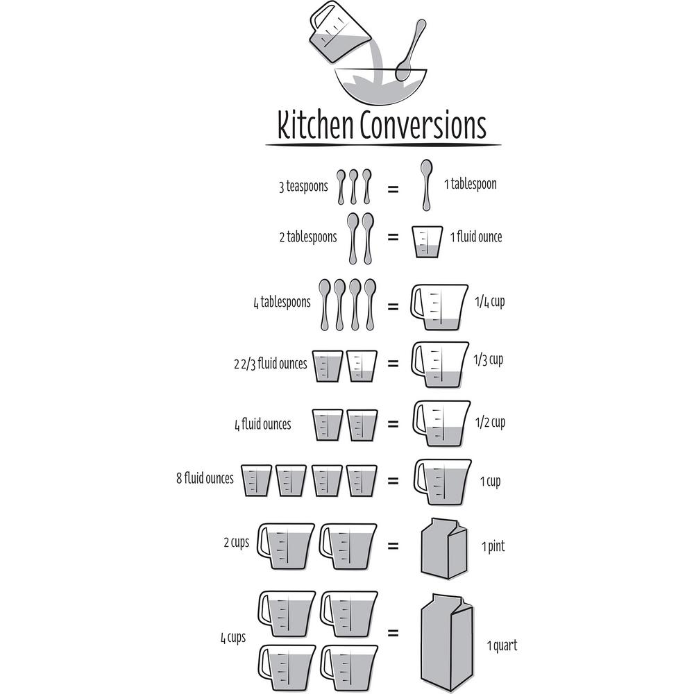WallPOPs Black Kitchen Conversions Wall Quote Decal