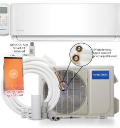 mrcool diy 18 000 btu 1 5 ton ductless mini split air conditioner and heat pump 230 [ 1000 x 1000 Pixel ]