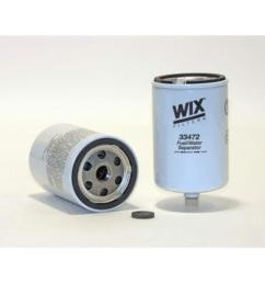 fuel water separator filter [ 1000 x 1000 Pixel ]
