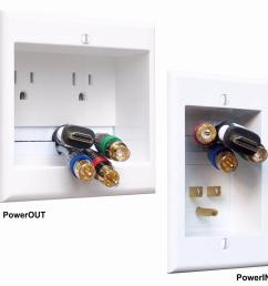 powerbridge in wall dual power and cable management kit for wall mounted hdtv two ck the home depot [ 1000 x 1000 Pixel ]
