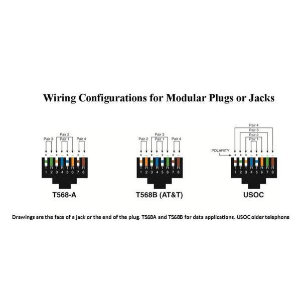 ideal rj11 modular plugs 25pack85344  the home depot