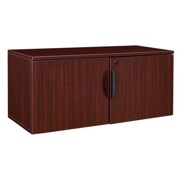 Regency 36 In. Legacy Mahogany Wall Mount Storage Cabinet-lwms3615mh - Home Depot