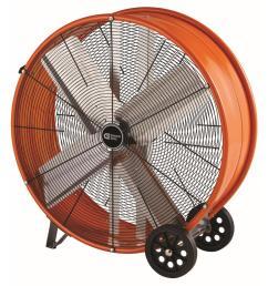 heavy duty 2 speed direct drive drum fan [ 1000 x 1000 Pixel ]