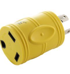 as well nema l14 30 generator plug wiring further pin nema l14 30pac works rv generator [ 1000 x 1000 Pixel ]
