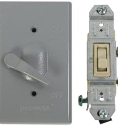 greenfield weatherproof electrical box lever switch cover with single pole switch gray [ 1000 x 1000 Pixel ]