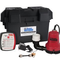 basement watchdog emergency battery backup sump pump system [ 1000 x 1000 Pixel ]