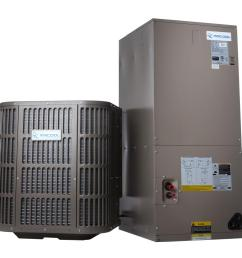 mrcool 2 ton 24 000 btu 14 seer r410a split system central air conditioning system [ 1000 x 1000 Pixel ]