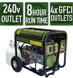 7 000 6 000 watt propane gas powered electric start portable generator [ 1000 x 1000 Pixel ]