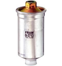 model g3713 fram fuel filter [ 1000 x 1000 Pixel ]