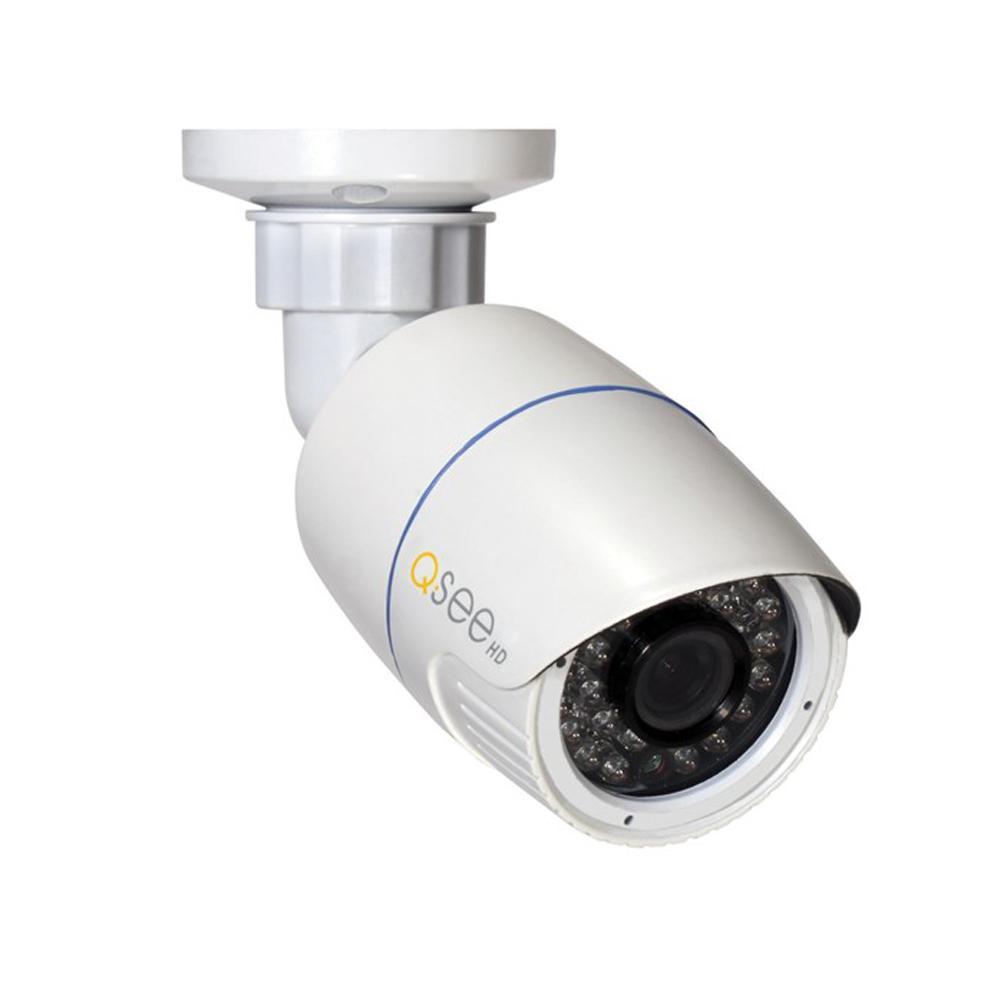 Security Cameras Your Home