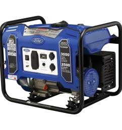 ford 3 050 2500 watt gasoline powered recoil start portable generator with 180 cc ducar [ 1000 x 1000 Pixel ]