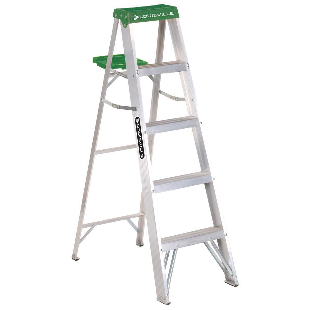 Type Ii Ladder Rating