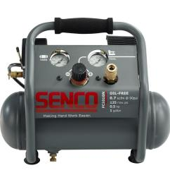 puma air compressor wiring diagram wiring library furnas starter unisaw wiring diagram 1 2 hp [ 1000 x 1000 Pixel ]