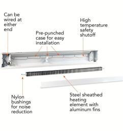 cadet 48 in 1 000 watt 240 volt electric baseboard heater in white cadet 240v baseboard heater wiring diagram [ 1000 x 1000 Pixel ]
