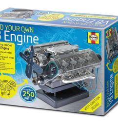 v8 engine internal diagram [ 1200 x 800 Pixel ]