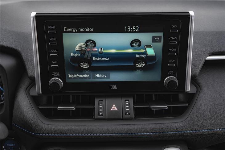 Toyota RAV4 Hybrid 2019 Road Test Road Tests Honest John