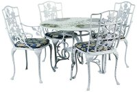 Bosmere C521 Outdoor Round Table Chairs Cover 84 Diameter ...
