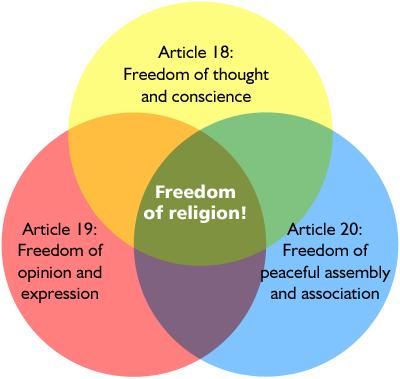 2008-12-16-UniversalDeclaration.jpg