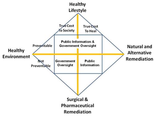 2010-11-01-HealthSlideNewJPEG.jpg