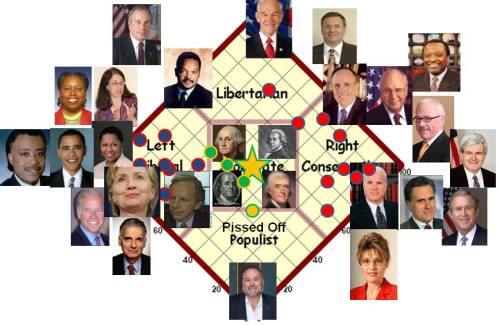 2010-11-04-candidates.jpg